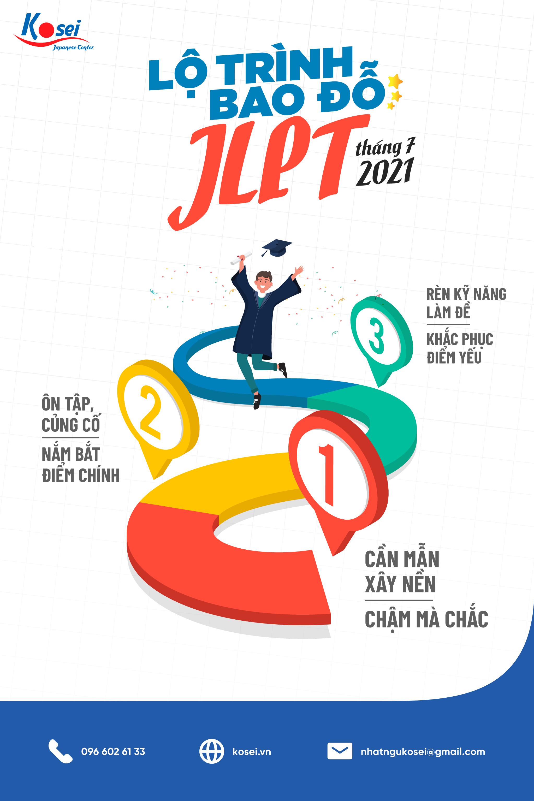 lộ trình bao đỗ jlpt kỳ tháng 7/2021