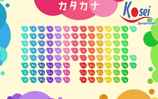 80 từ vựng Katakana N4 cơ bản.
